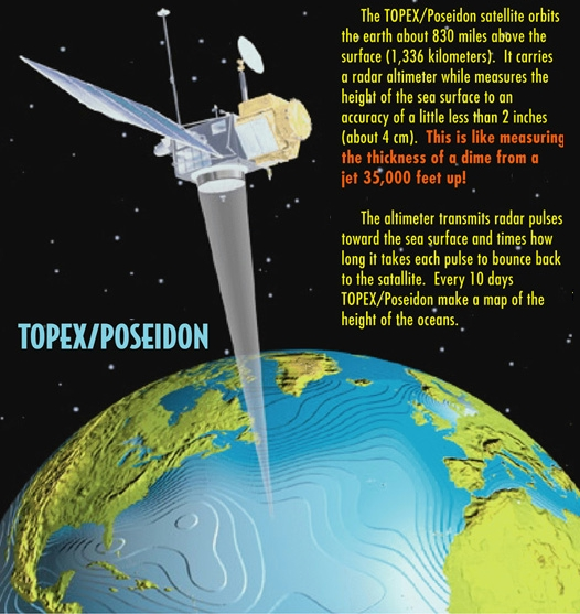 Fig Satellite Monitoring1
