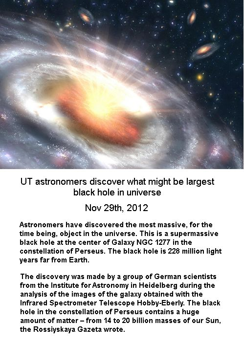 The Largest black hole