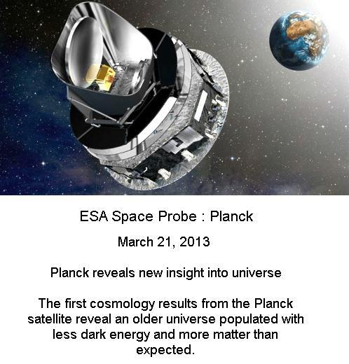 ESA Planck Space Probe
