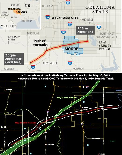 1999-2013 Totnado Paths Comparision