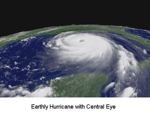 Earthly hurricane