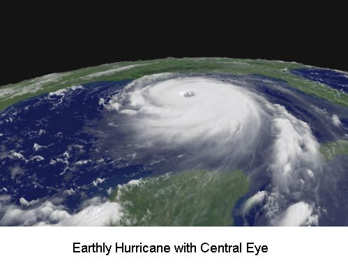 Earthly hurricane