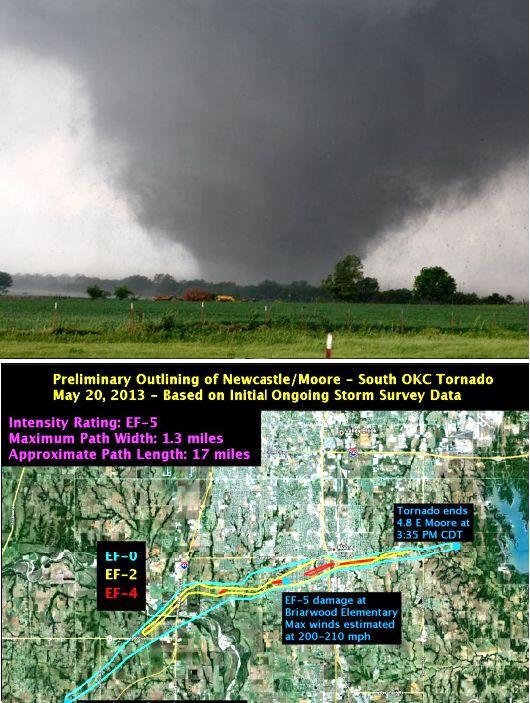 May 2013 Tornado