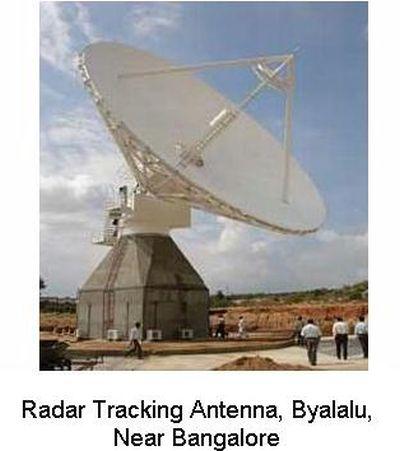Radar Tracking