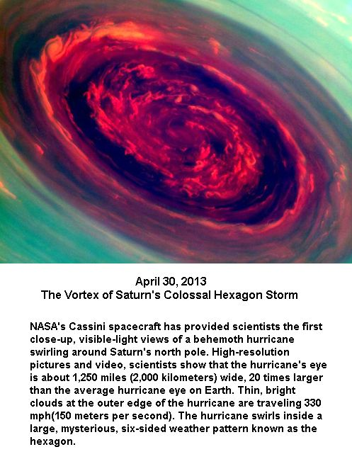 Vortex of Saturn's huge storm