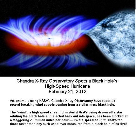 black hole hurricane