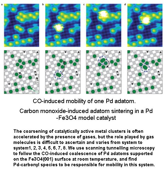 CO induced mobility in Palladium Atom
