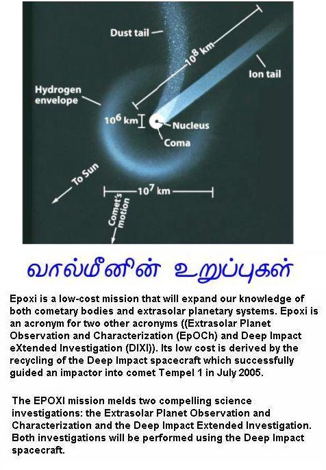 Comets parts