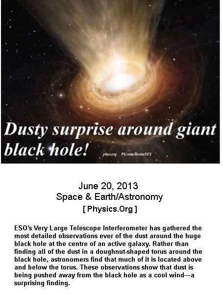 Dusty burst around Blackhole