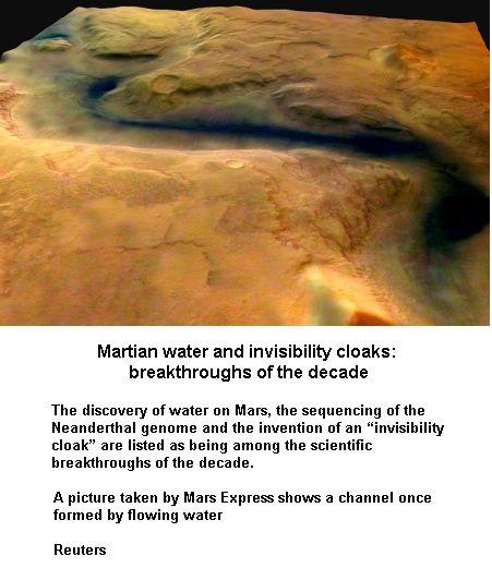 Martian water