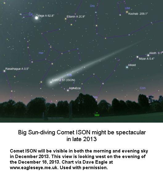 Sun-diving Comet