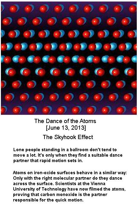 The Dance of Palladium Atoms