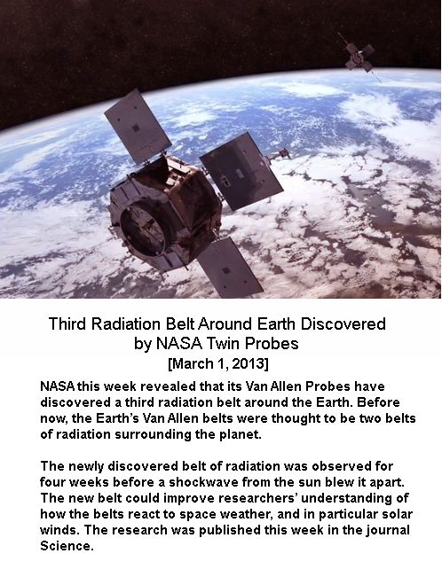 The transient discovery