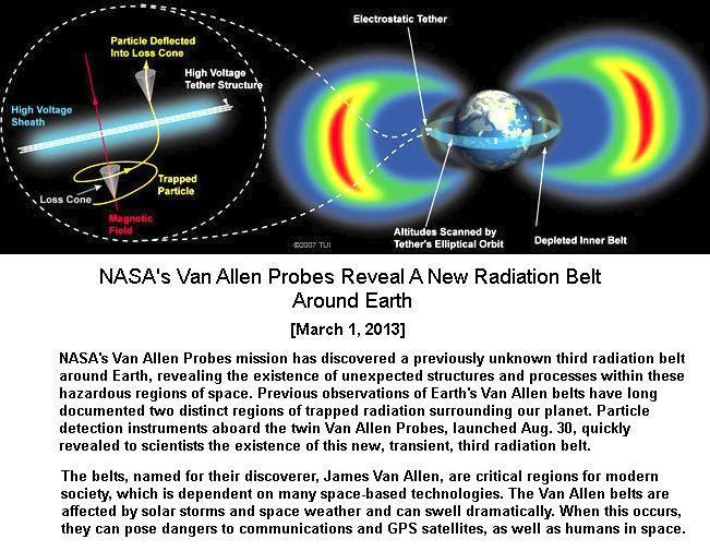Van Allen Probes -1