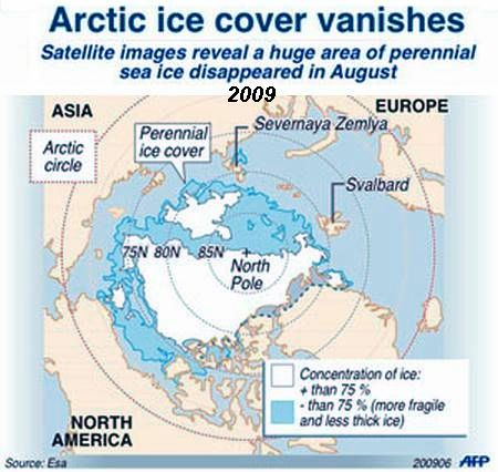 Arctic Ice Retreat