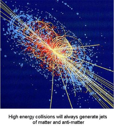 Fig 1D High Energy Collisions