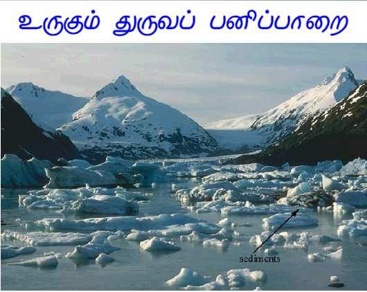 Fig  Polar Ice Banks
