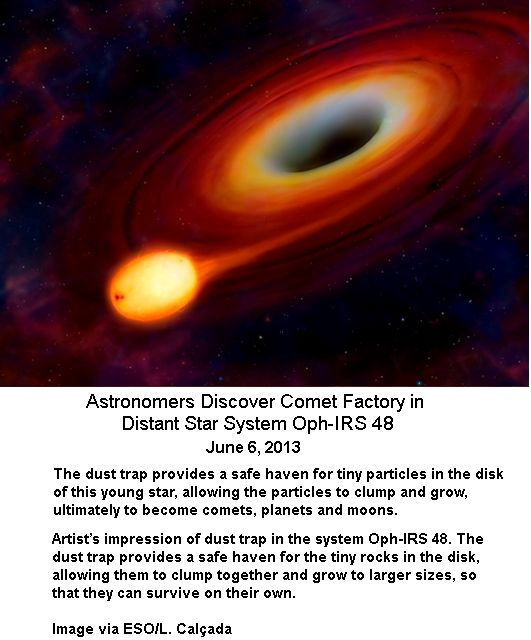 New star system