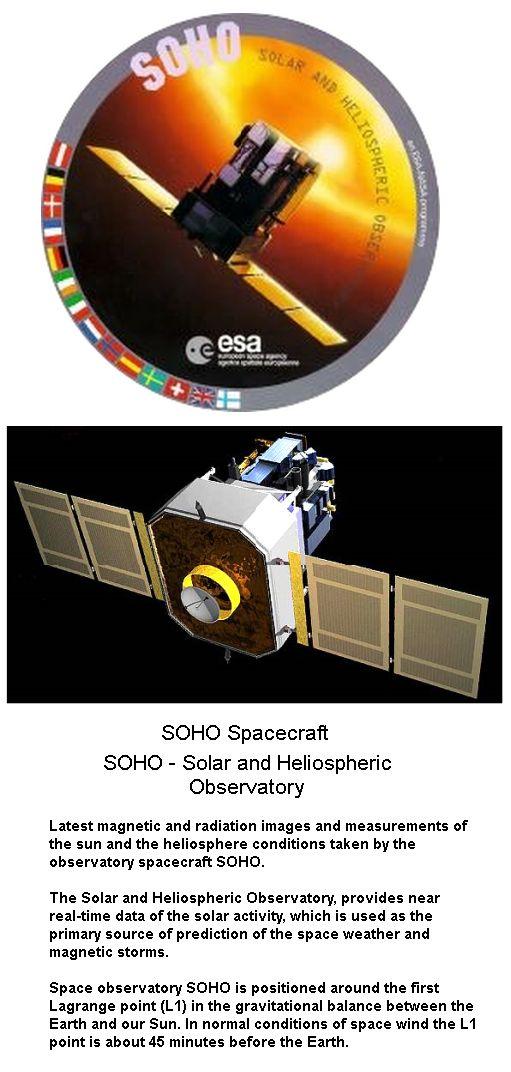 SOHO Spacecraft