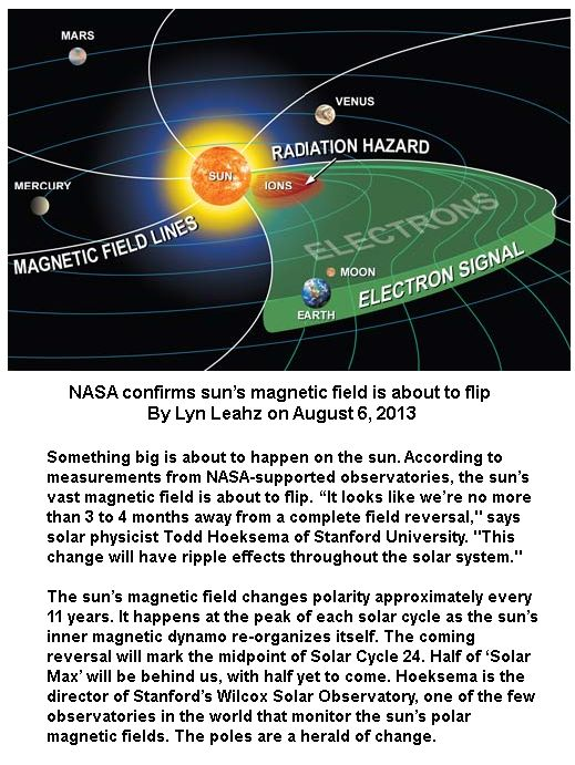 What happens to the Sun