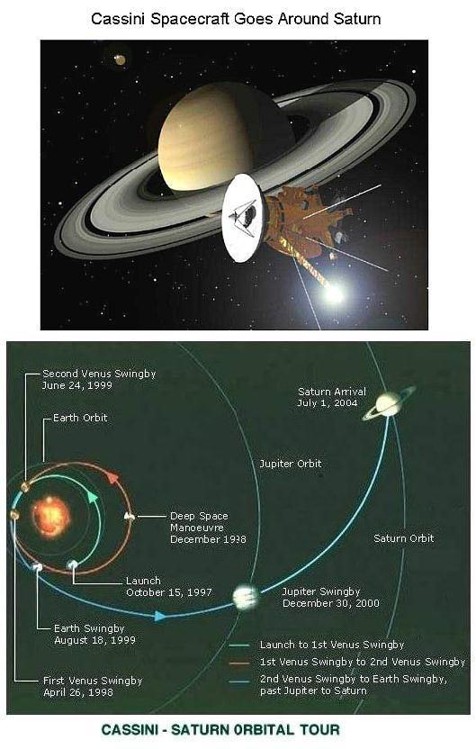 Cassini Space Probe -1