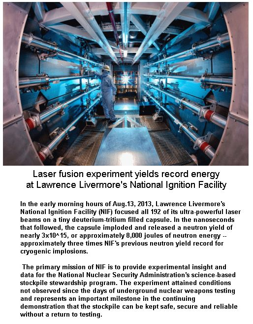 Laser Fusion Experiment