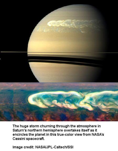 Saturns massive storm