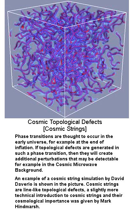 Cosmic Topological Defects