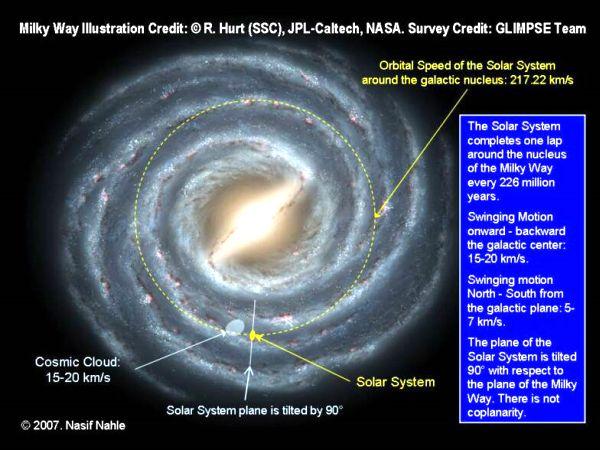 Milky Way Galaxi -1