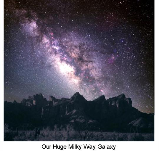 Our Milky Way Galaxy