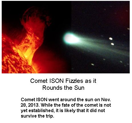 Comet Ison did not Survive