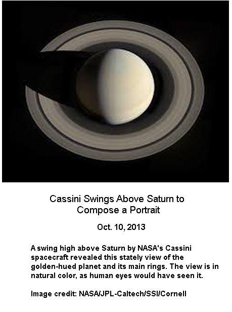Saturn Portrait