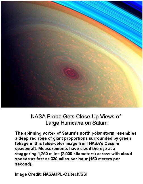 Saturn's Northern Hurricane