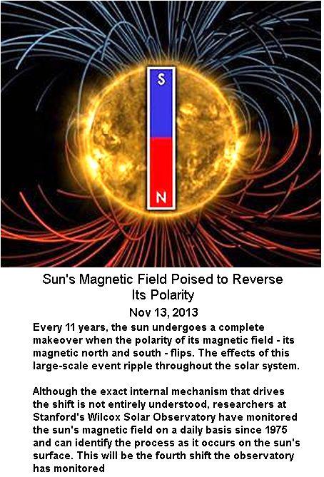 Sun's Pole Reversal