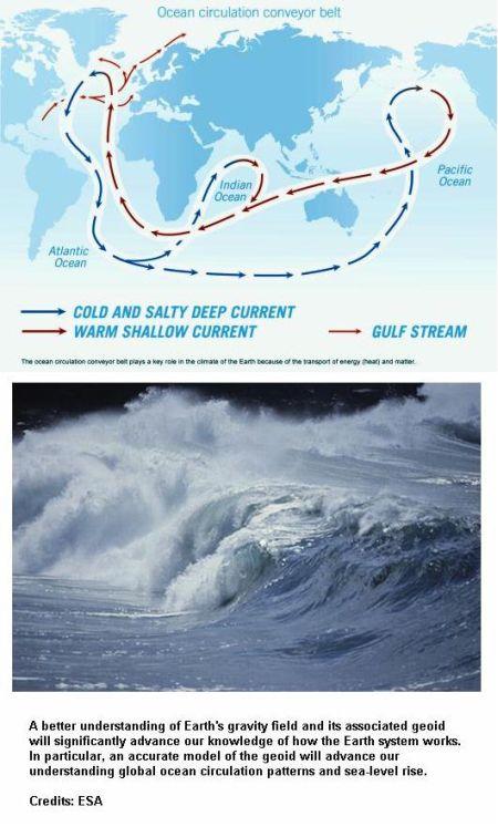 Fig 1F Ocean Circulation