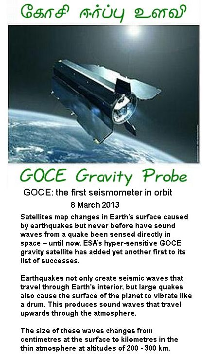 GOCE Records Gravity