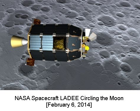 LADEE CIRCLING THE MOON