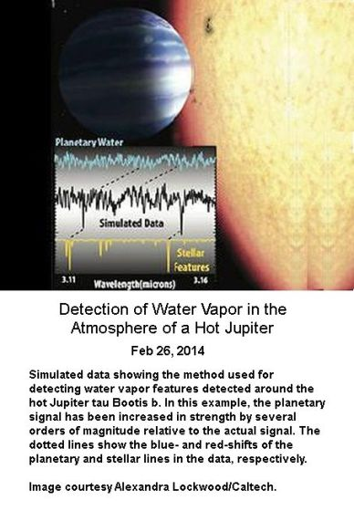 Water vapour in Large Planet