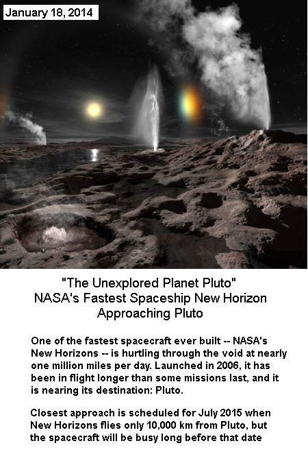 New Horizon Approac to Pluto