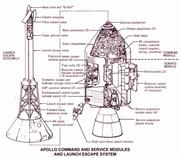 Apollo -11 Spaceship