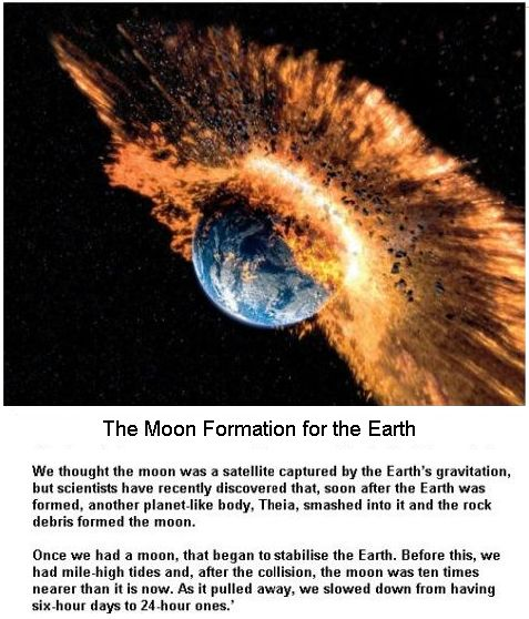 Moon formation