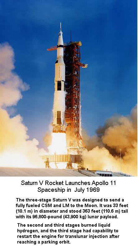 Saturn V Rocket Launch