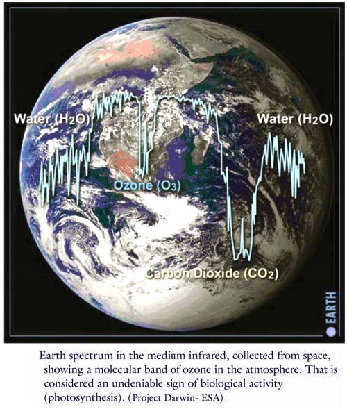 Earth Spectrum