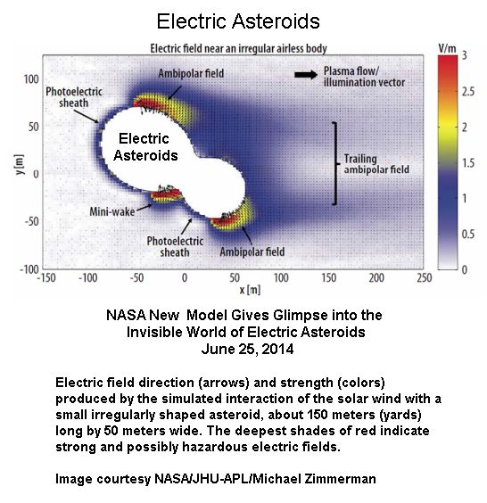 Electric Asteroid -2