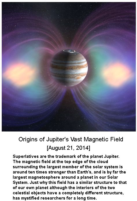Jupiter Magnetic field