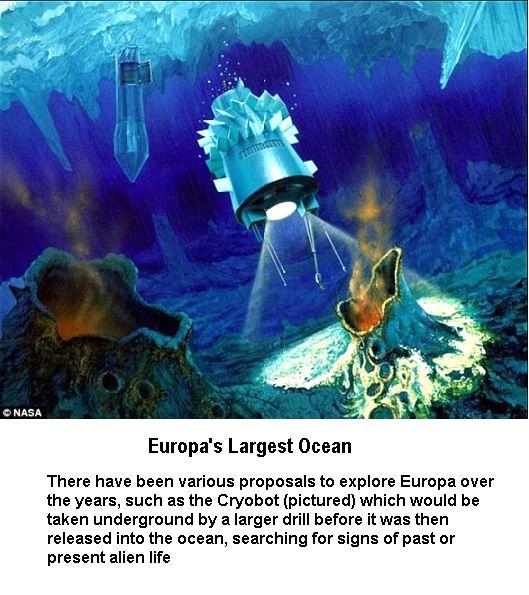 Europa's Ocean
