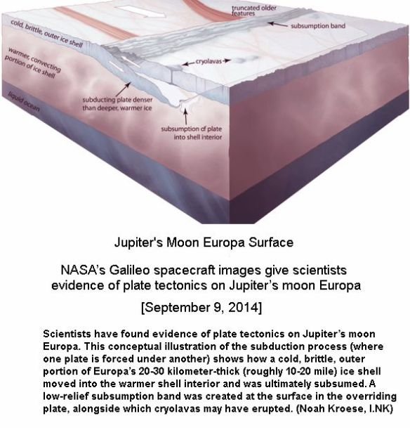 Europa's Tectonic Interior Section