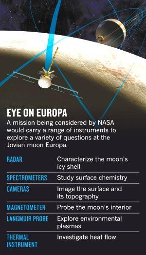 Eye on Europa