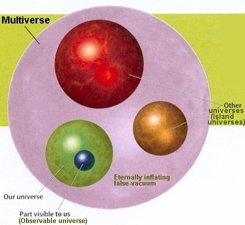 Multiverse -4