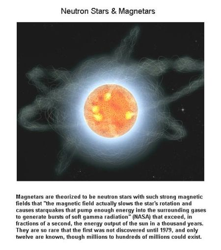 Fig 1 Magnetars
